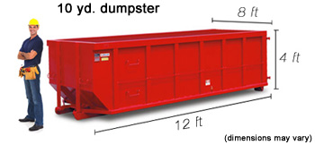 4 6 8 10 15 20 And 30 Yard Dumpster Sizes In Phoenix